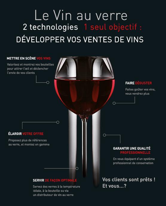 Advinéo spécialiste des équipements pour le vin au verre